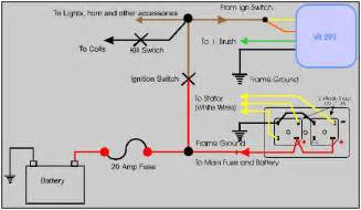 image jeep cj5 ignition switch wiring diagram