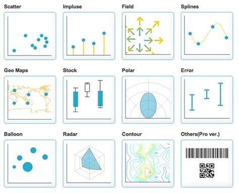 best tools for data visualization the 37 best tools for data visualization 7wdata