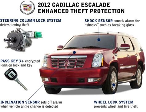 security system 2005 cadillac escalade security system alarm