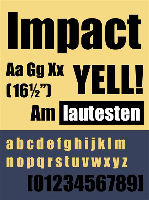 What Is The Font Of Memes - impact typeface wikipedia