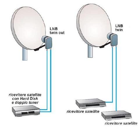 illuminatore per mysky lnb convertitore illuminatore 4 uscite occhio parabola