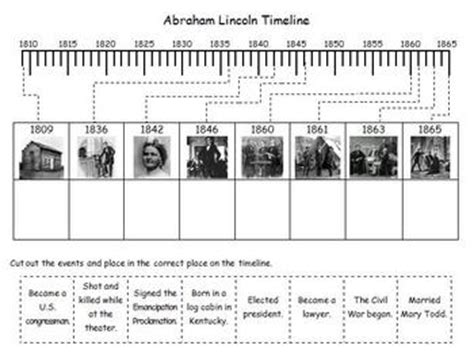 abraham lincoln career timeline president s day abraham l by d conway teachers pay