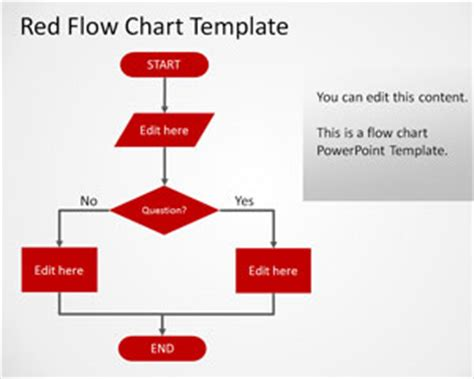 flow chart template in powerpoint simple flowchart powerpoint template