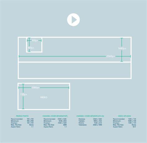 blogger youtube video size guide 2016 des tailles d images sur les r 233 seaux sociaux