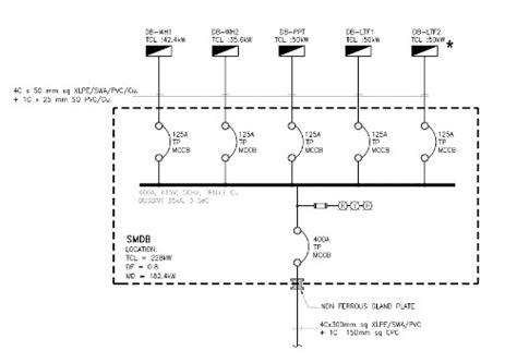 distribution board wiring detail diagram get free image