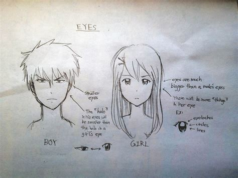tutorial drawing sketchbook a tutorial how to draw anime eyes by debbiekao on deviantart