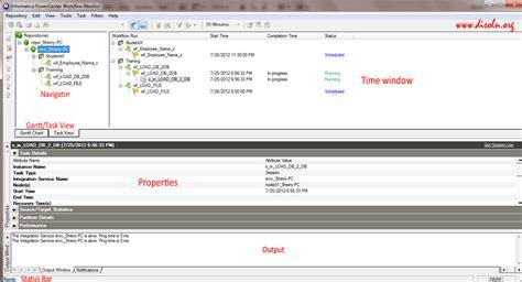 informatica powercenter workflow monitor informatica powercenter client tools overview data