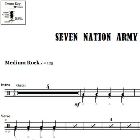 drum tutorial seven nation army sheet music product categories onlinedrummer com page 5