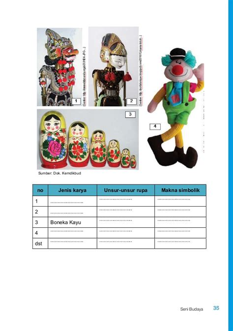 Buku Guru Seni Budaya Smamasmk Kelas 10 Diskon kelas 10 sma seni budaya