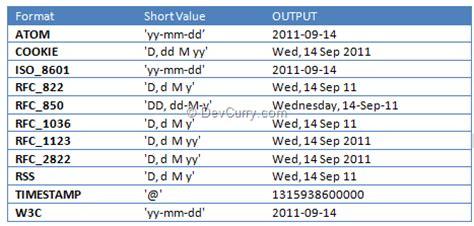 format html unix jquery ui datepicker built in date formats