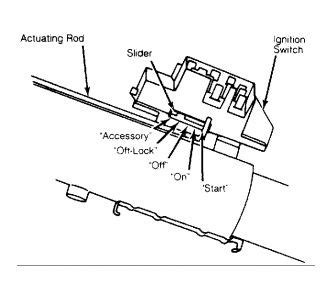 ignition lock cylinder removal problem jeepforumcom
