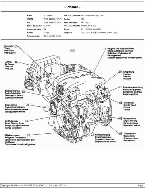 MERCEDES C CLASS FUSE BOX DIAGRAM 2015 - Auto Electrical