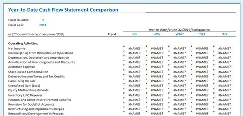 quarterly income statement template yearly comparison balance sheet template formal word
