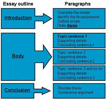 revision econfix