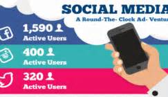 growth of social media infographic search engine journal the continued growth of social media infographic sej