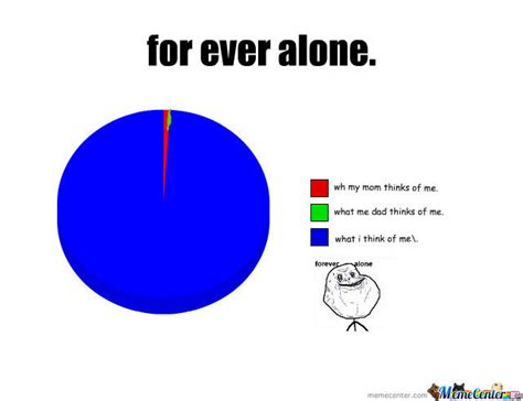For Ever Alone Meme - for ever alone by lilfrap meme center