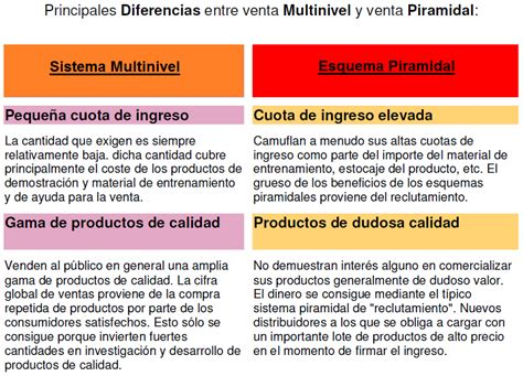Mlm Enfocada Al Marketing Online Unetenet Piramide O Multinivel | unetenet empresa mlm enfocada al marketing online