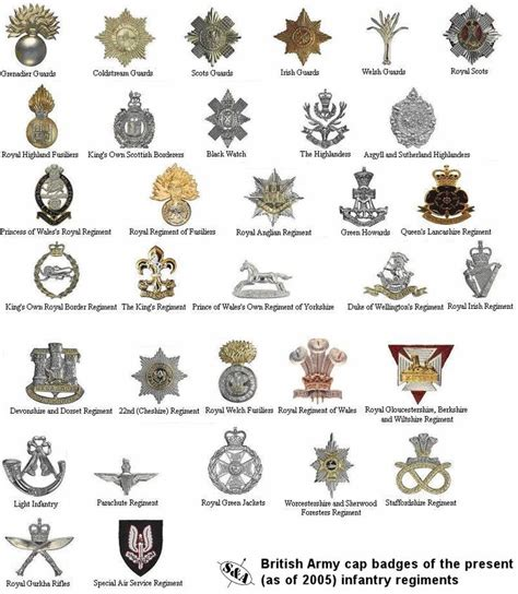 british royal marines insignia 10 best british military insignia 1 images on pinterest