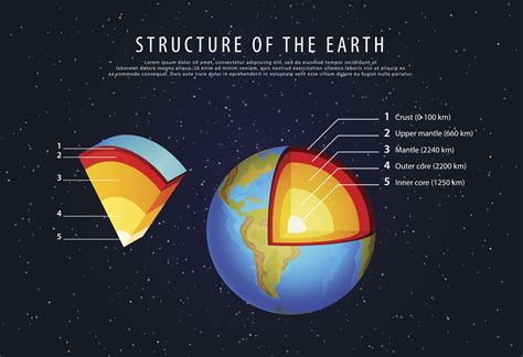 Teh S Mantle scientists unable to drill to earth s mantle beneath indian redorbit