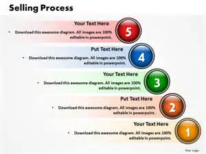 business process powerpoint templates pin the selling process outlines tasks performed by sales