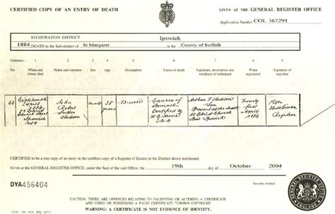 Manitoba Birth Records Vital Records In The O Doherty And The Dyson Family History
