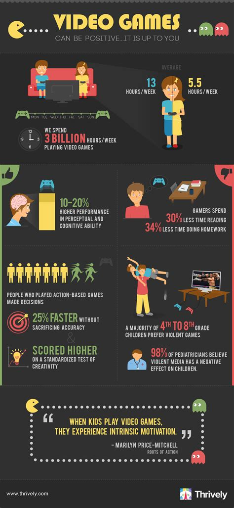 game design qualifications uk video games can be positive for kids infographic e