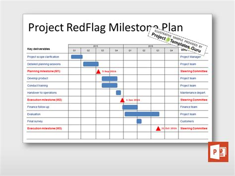 ms project 2013 report templates work breakdown structure wbs new templates for project