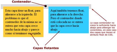 imagenes html float soluci 243 n al problema de float en maquetaci 243 n css