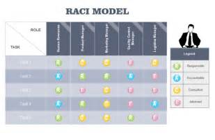 Raci Analysis Template by Raci Model Free Raci Model Templates