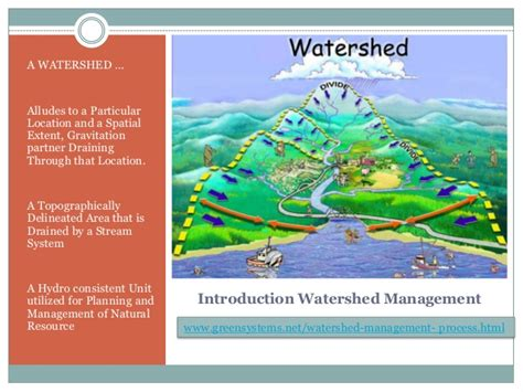 what is the objective of watershed management