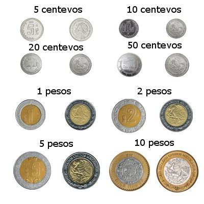 currency mxn mexican pesos to
