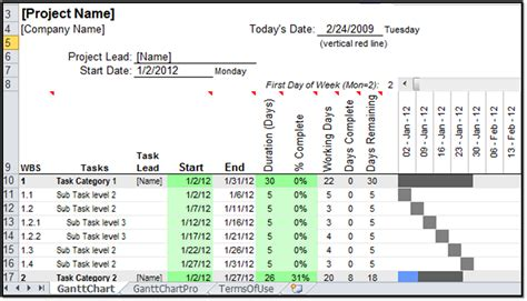 Excel Template Gantt Chart Free by Excel Spreadsheets Help August 2012
