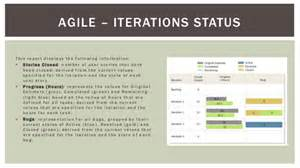 Agile Status Report Template by Tfs 2013 Process Template Overview