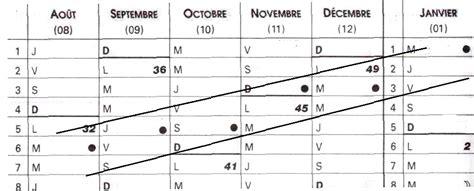 Calendrier 365 Lunaire Calendrier Lunaire 365 Calendar Template 2016