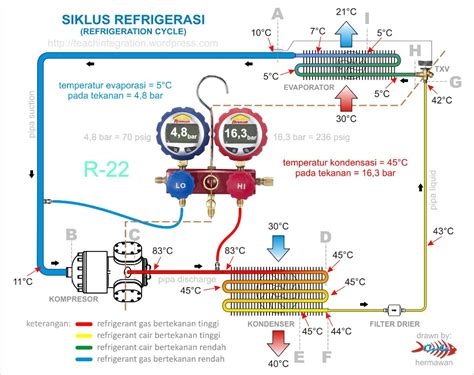 basic refrigeration diagram basic free engine image for user manual