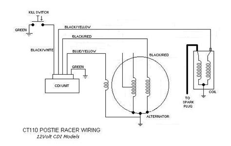 awesome ct110 wiring diagram photos images for image