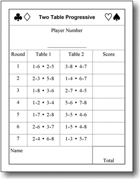 bridge tally template basic small sz two 2 table tally sheets