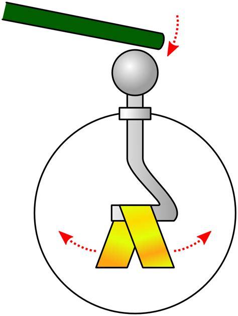 imagenes animadas wikipedia electroscopio wikipedia la enciclopedia libre
