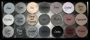 types of gray 3 kinds of makeup palettes that you should own pretty