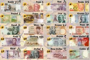 currency names around the world can you name the money