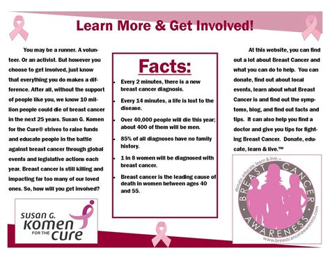 breast cancer brochure template feisbuh breast cancer information