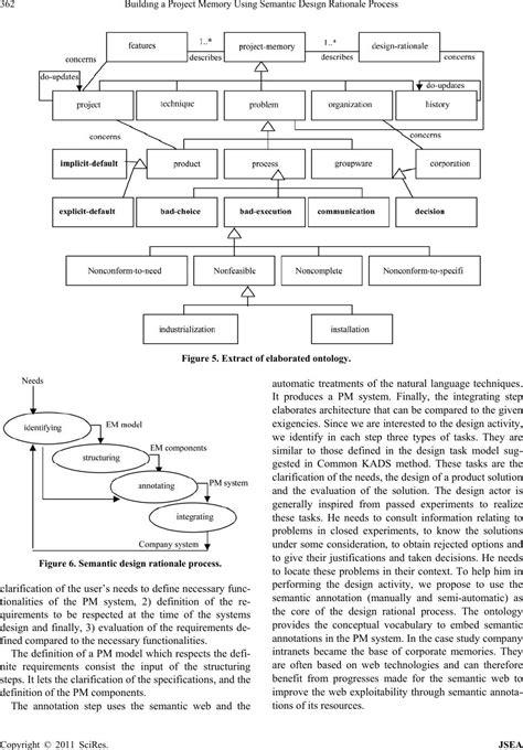 design rationale definition building a project memory using semantic design rationale