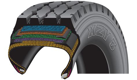 tire cross section tire tread cross section pictures to pin on pinterest
