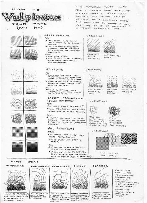 c tutorial and exercises 254 best shading exercises images on pinterest drawing