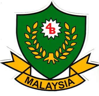 gerakan belia 4b malaysia