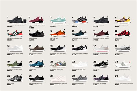 Sneakers List list of adidas shoe names allied health professional
