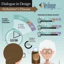 Contributing To Disease Awareness Is Haute Stuff by 1000 Images About Infographic Disease On