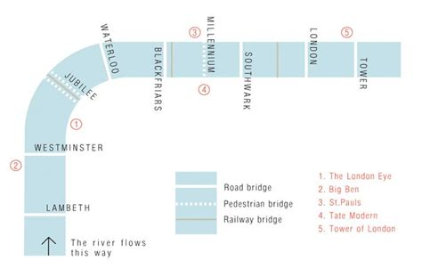 river thames map worksheet 8 best writing images on pinterest story structure