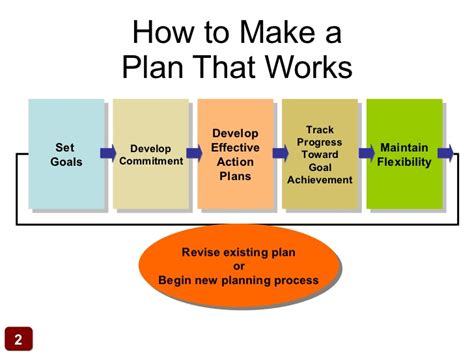 create plan how to make plan thedrudgereort792 web fc2