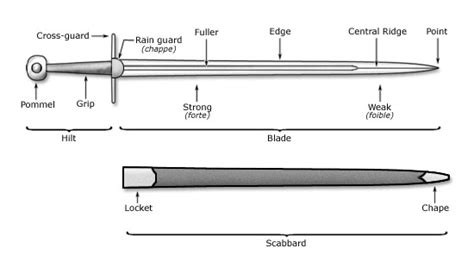 Sa Emblem Katana image sword parts jpg inheriwiki fandom powered by wikia